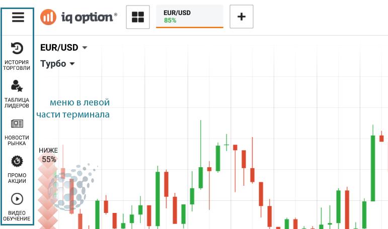 Европейские бинарные опционы екатеринбург