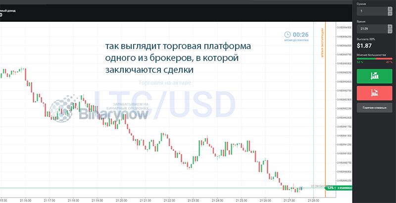 Equity Портал о финансовых рынках