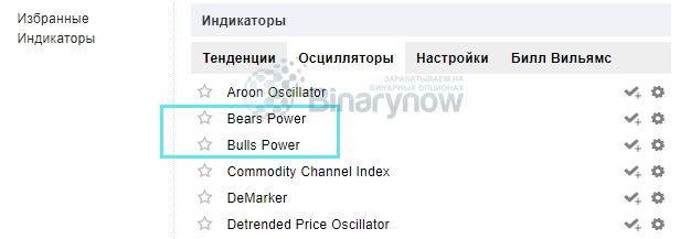 Bulls Power и Bears Power в платформе Олимп Трейд