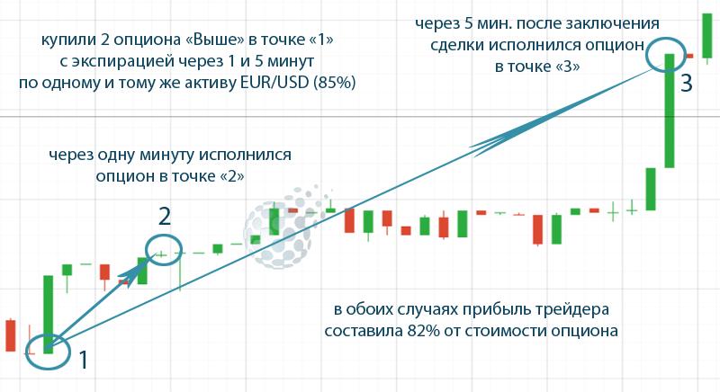 Может ли рыночная экономика способствовать развитию демократии - a323d