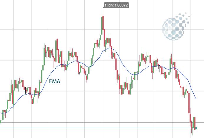 Бинарные опционы евро ярославль